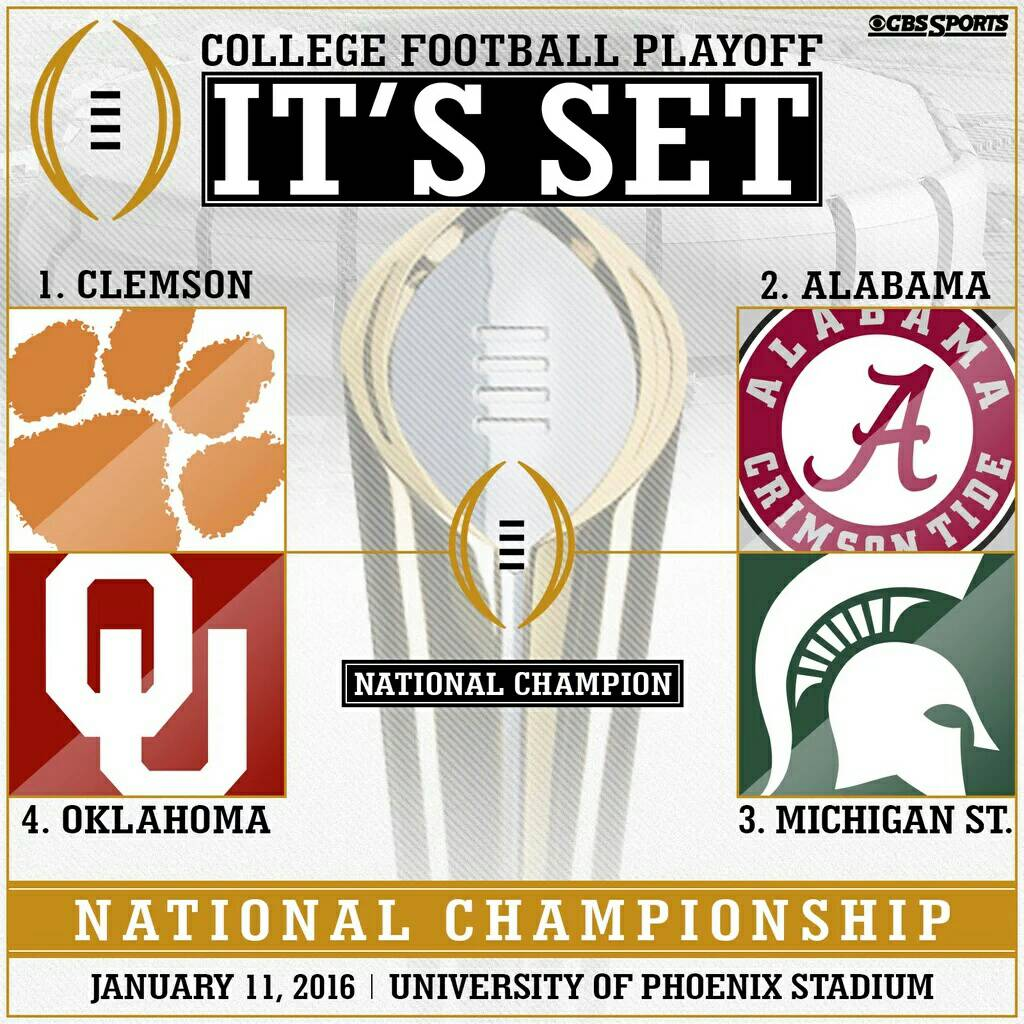 Football Rankings For Playoffs >> Breaking: College Football Playoff Rankings are out!! | SoonerStream.com