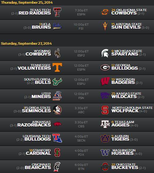 schedule top 25