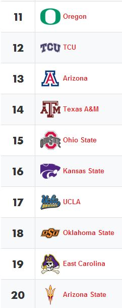 Amway coaches poll 2